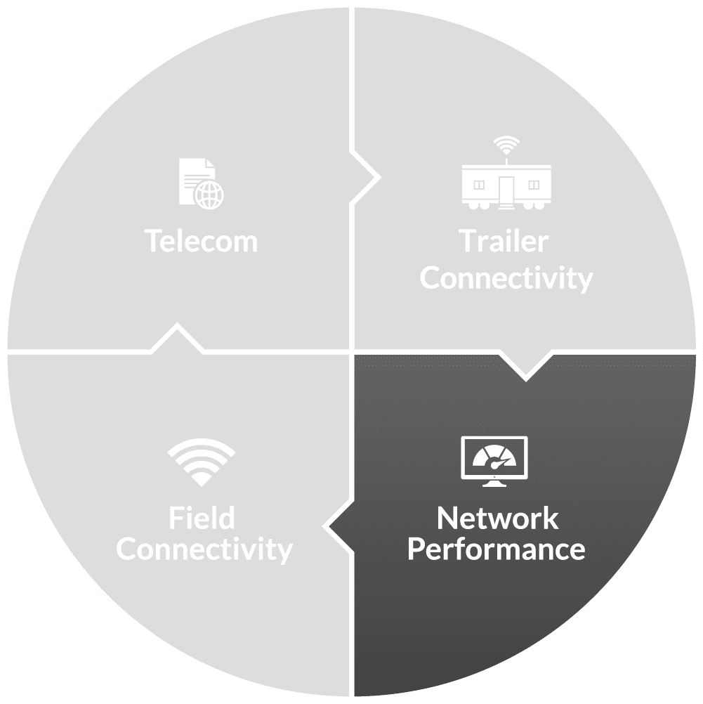 Jobsite Connectivity Products - Network Performance